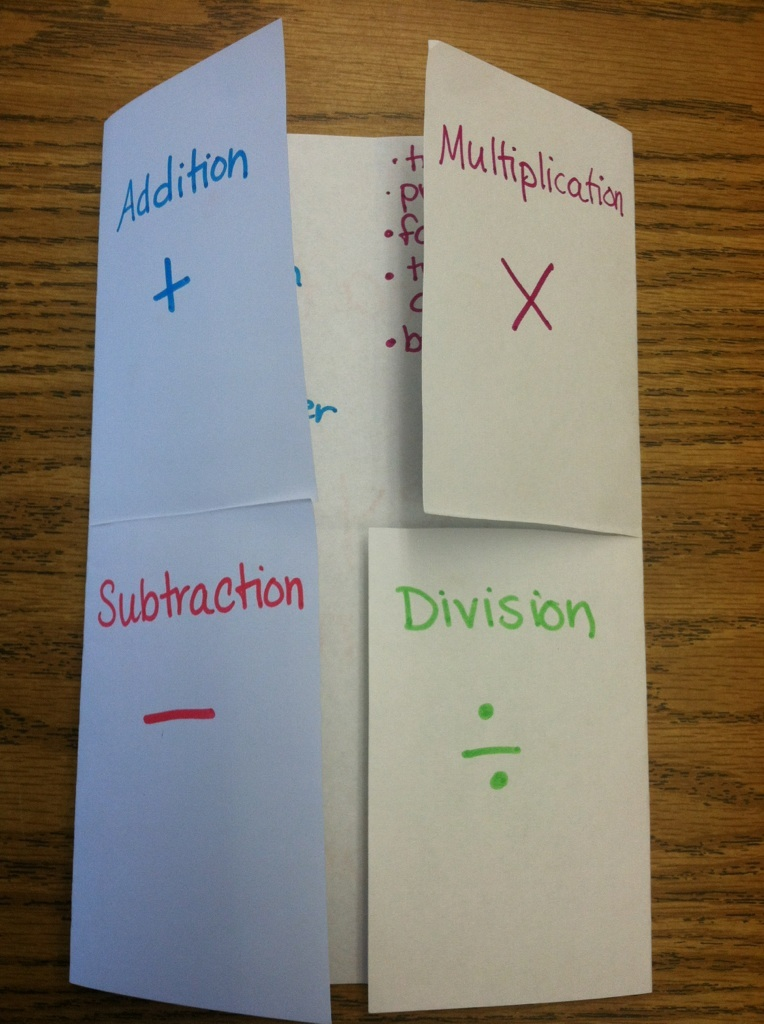 Operation Key Words Foldable on Math Coordinate Plane Worksheets