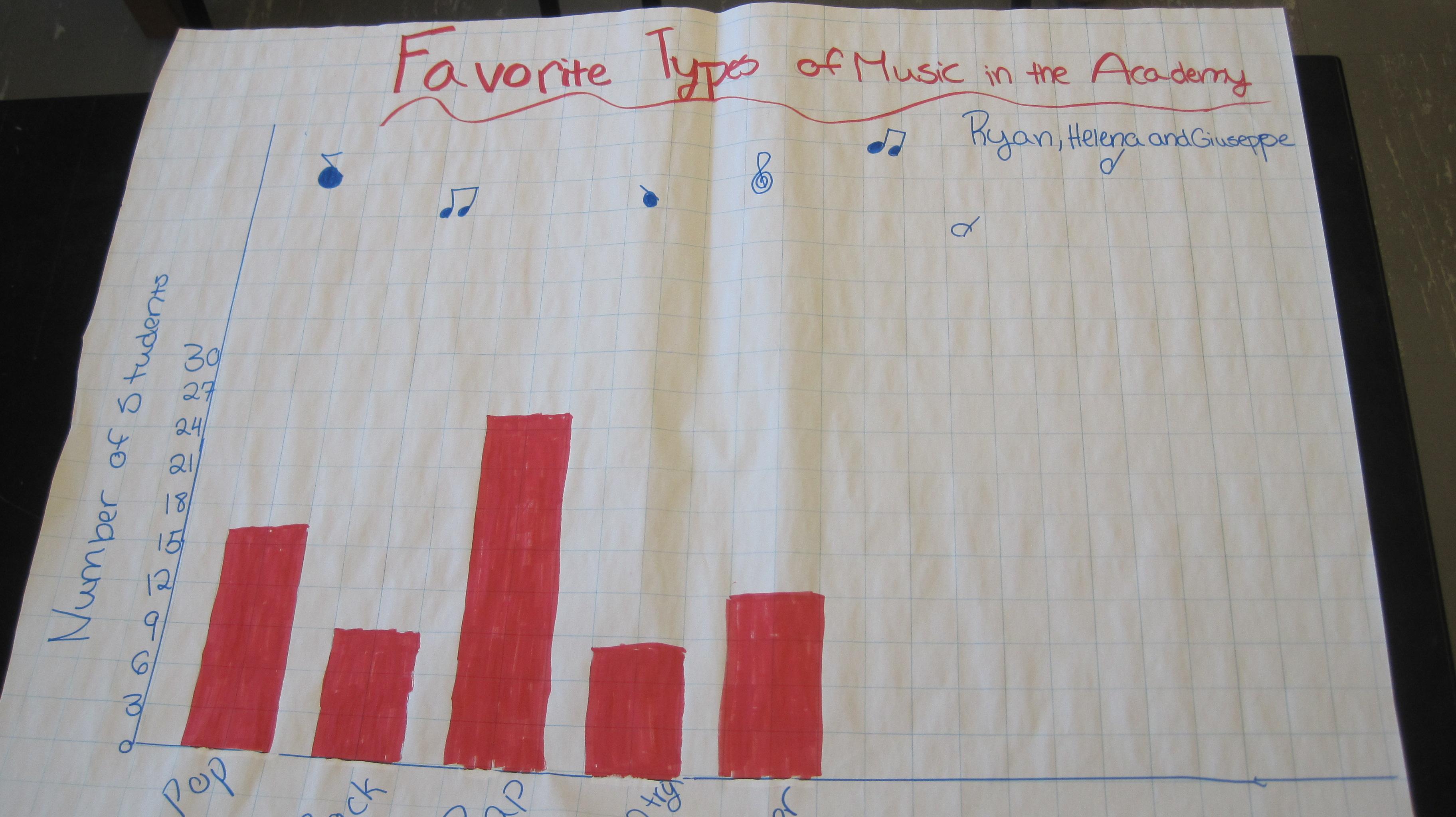 create a graph paper - Gidiye.redformapolitica.co