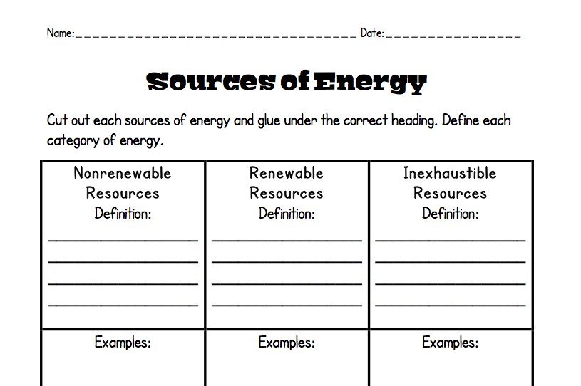 Types of energy worksheets pdf