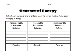 Energy Sources Match Up | tothesquareinch