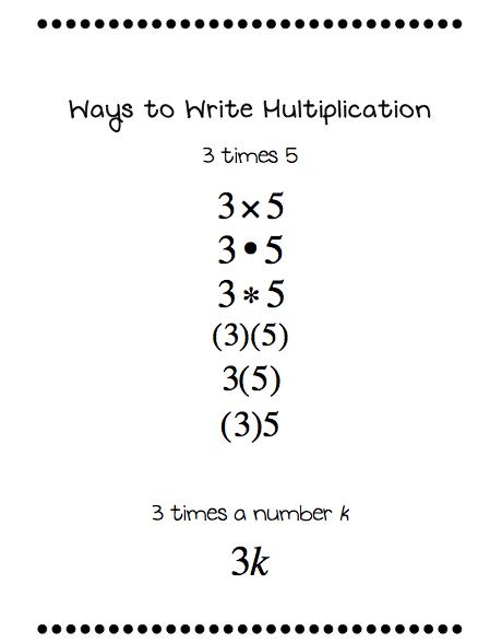 Ways to Write Multiplication | tothesquareinch