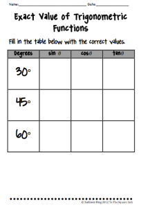 Trigonometry Exact Values Chart Tothesquareinch