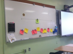 Building a number line as a class